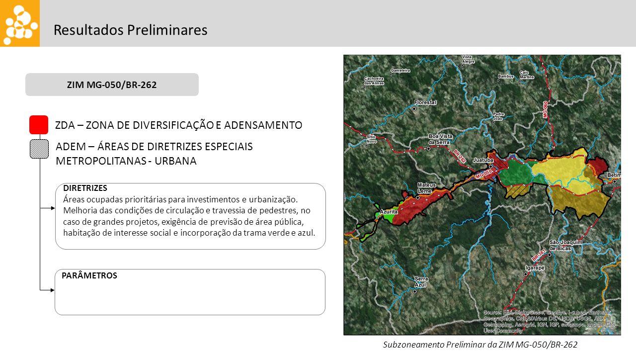 Resultados Preliminares ZIM MG-050/BR-262 DIRETRIZES Áreas ocupadas prioritárias para investimentos e urbanização. Melhoria das condições de circulaçã