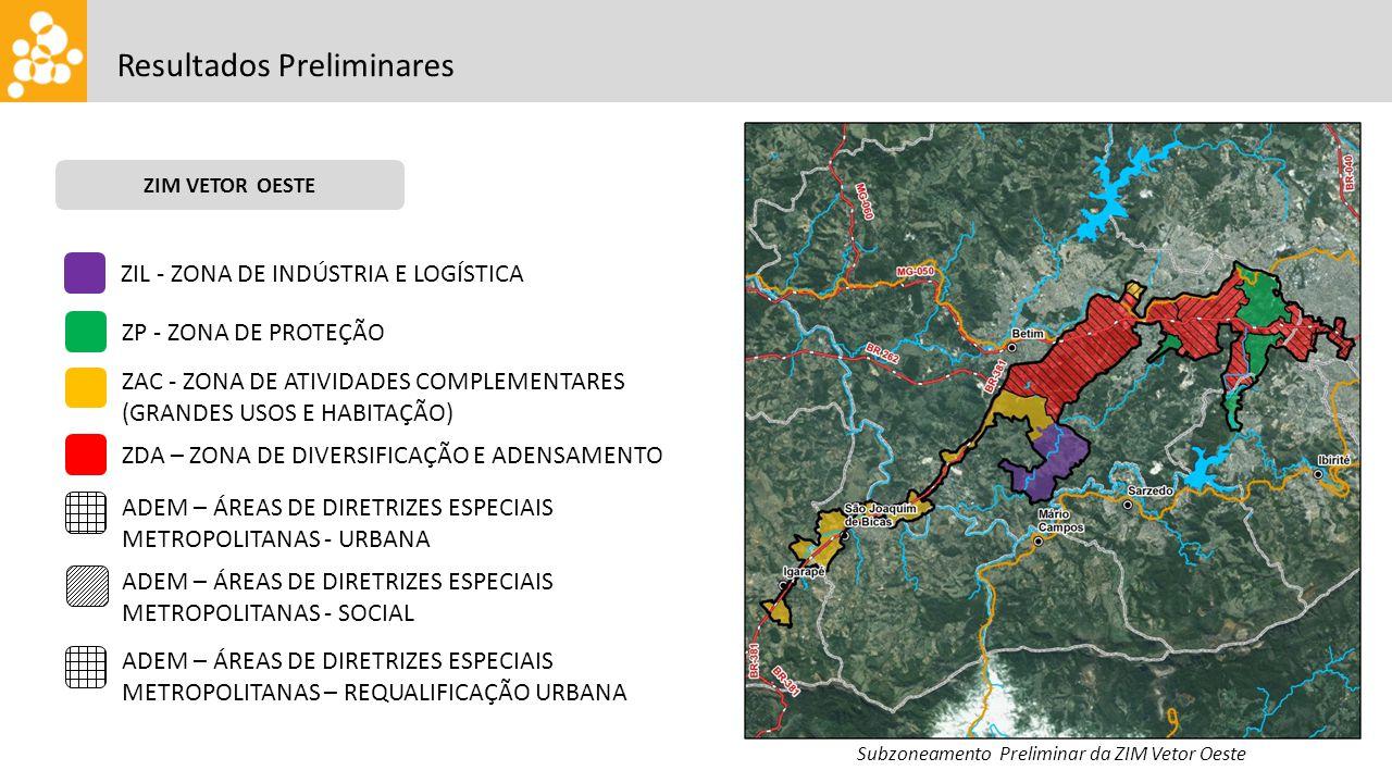 ZAC - ZONA DE ATIVIDADES COMPLEMENTARES (GRANDES USOS E HABITAÇÃO) Resultados Preliminares ZIM VETOR OESTE Subzoneamento Preliminar da ZIM Vetor Oeste