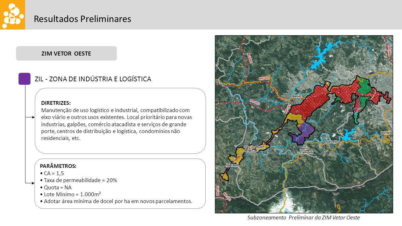 Resultados Preliminares ZIM VETOR OESTE Subzoneamento Preliminar da ZIM Vetor Oeste ZIL - ZONA DE INDÚSTRIA E LOGÍSTICA DIRETRIZES: Manutenção de uso