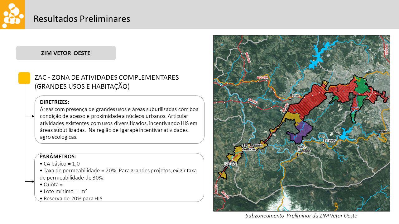 Resultados Preliminares ZIM VETOR OESTE Subzoneamento Preliminar da ZIM Vetor Oeste ZAC - ZONA DE ATIVIDADES COMPLEMENTARES (GRANDES USOS E HABITAÇÃO)