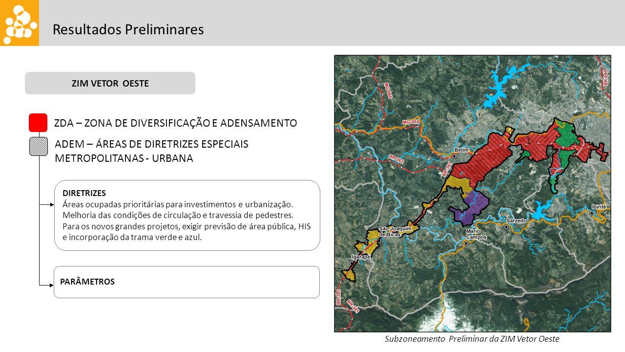 Resultados Preliminares ZIM VETOR OESTE DIRETRIZES Áreas ocupadas prioritárias para investimentos e urbanização. Melhoria das condições de circulação