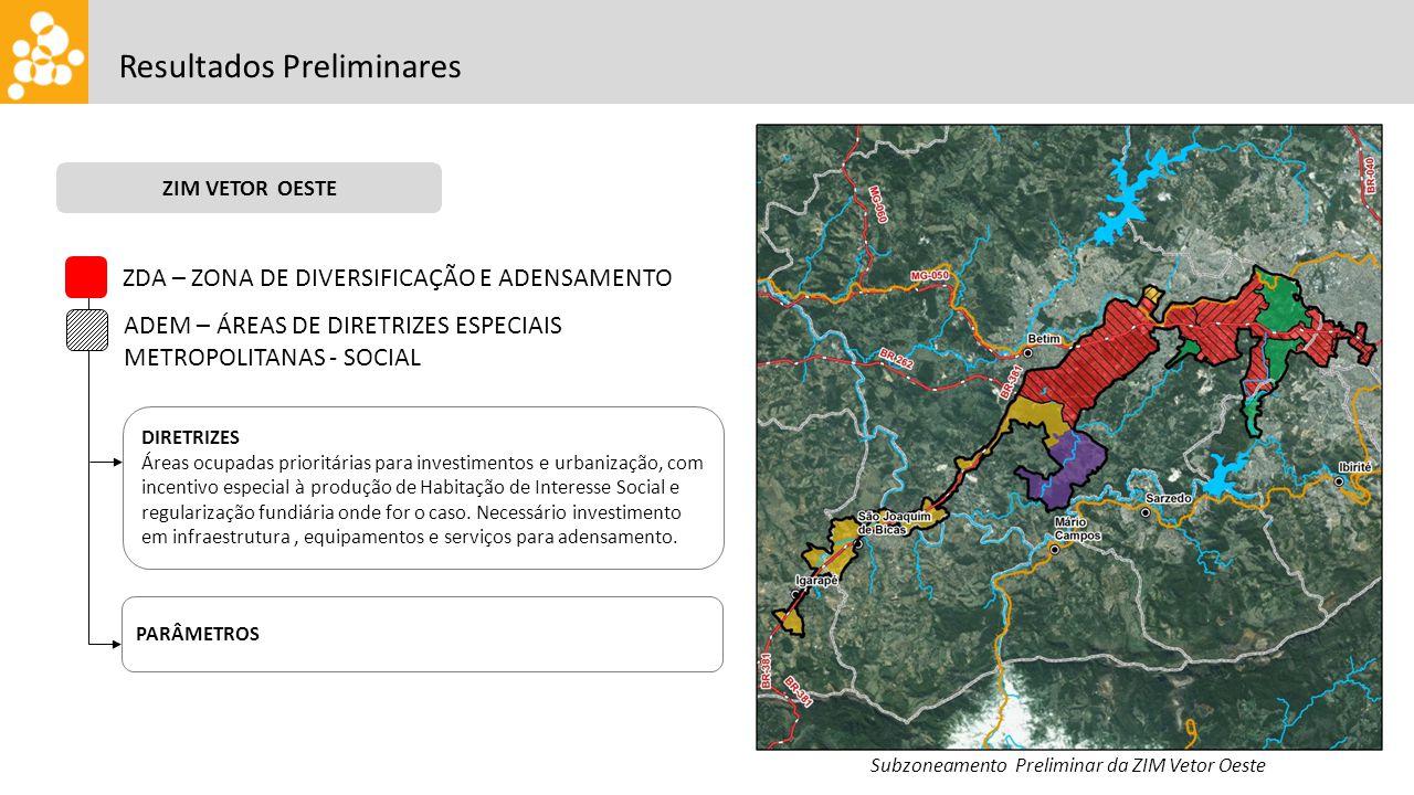 Resultados Preliminares ZIM VETOR OESTE DIRETRIZES Áreas ocupadas prioritárias para investimentos e urbanização, com incentivo especial à produção de