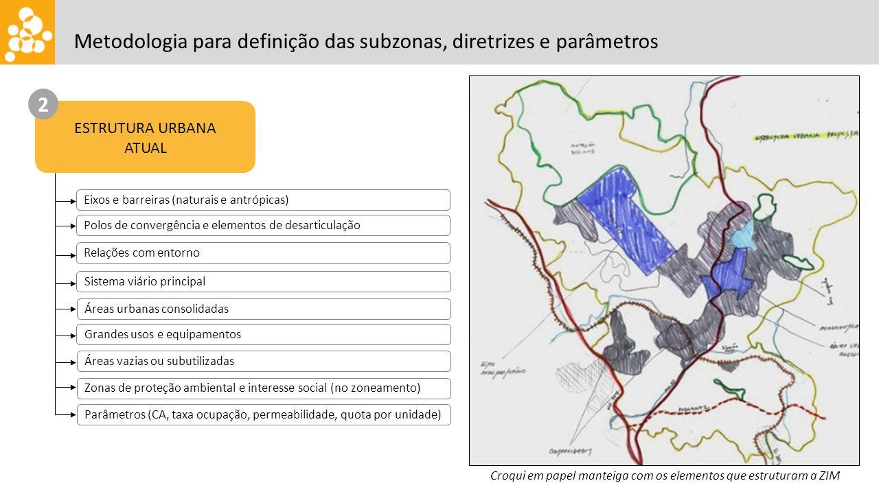 Metodologia para definição das subzonas, diretrizes e parâmetros ESTRUTURA URBANA ATUAL 2 Eixos e barreiras (naturais e antrópicas) Polos de convergên