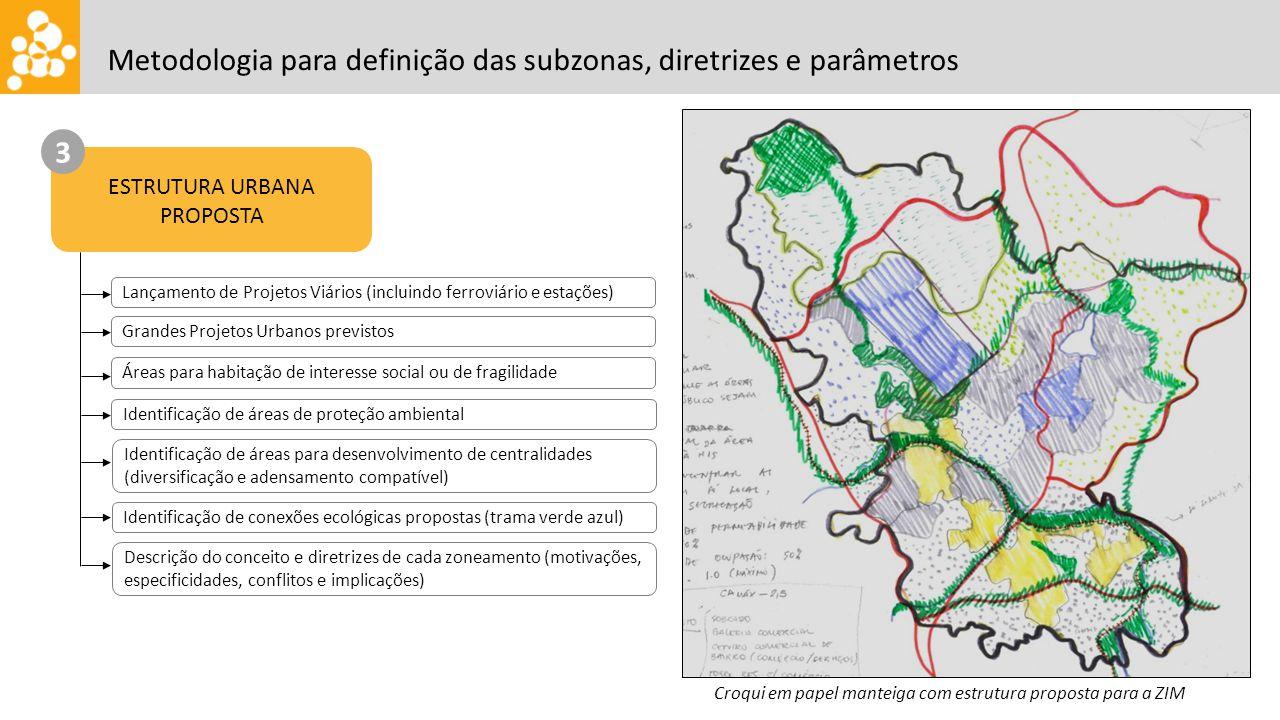Croqui em papel manteiga com estrutura proposta para a ZIM ESTRUTURA URBANA PROPOSTA 3 Lançamento de Projetos Viários (incluindo ferroviário e estaçõe