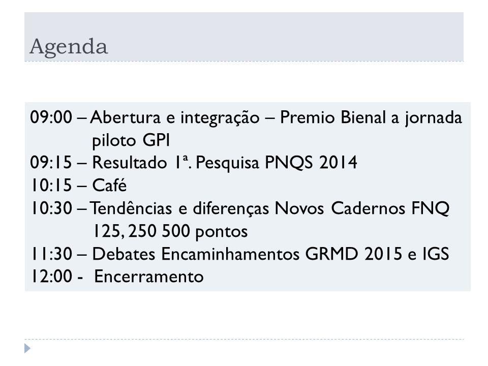 09:00 – Abertura e integração – Premio Bienal a jornada piloto GPI 09:15 – Resultado 1ª. Pesquisa PNQS 2014 10:15 – Café 10:30 – Tendências e diferenç