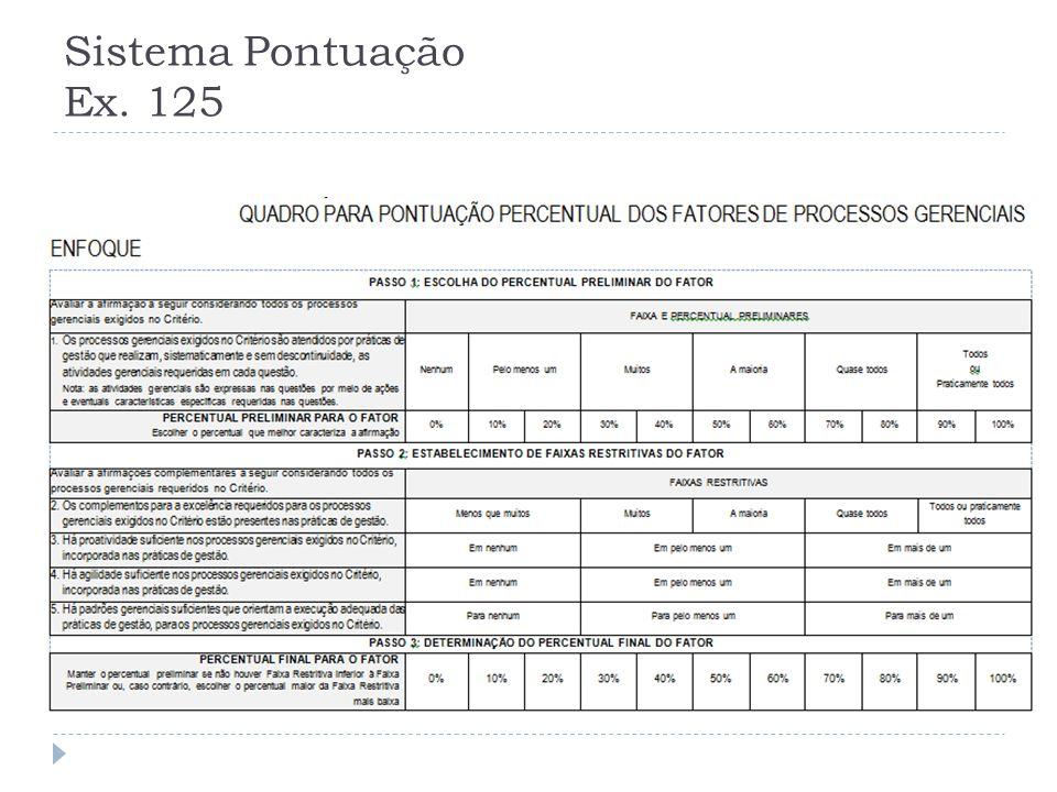 Sistema Pontuação Ex. 125
