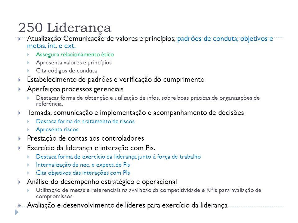 250 Liderança  Atualização Comunicação de valores e princípios, padrões de conduta, objetivos e metas, int. e ext.  Assegura relacionamento ético 