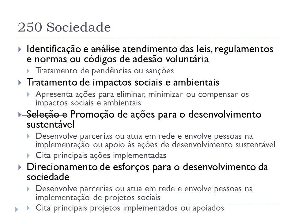 250 Sociedade  Identificação e análise atendimento das leis, regulamentos e normas ou códigos de adesão voluntária  Tratamento de pendências ou sanç