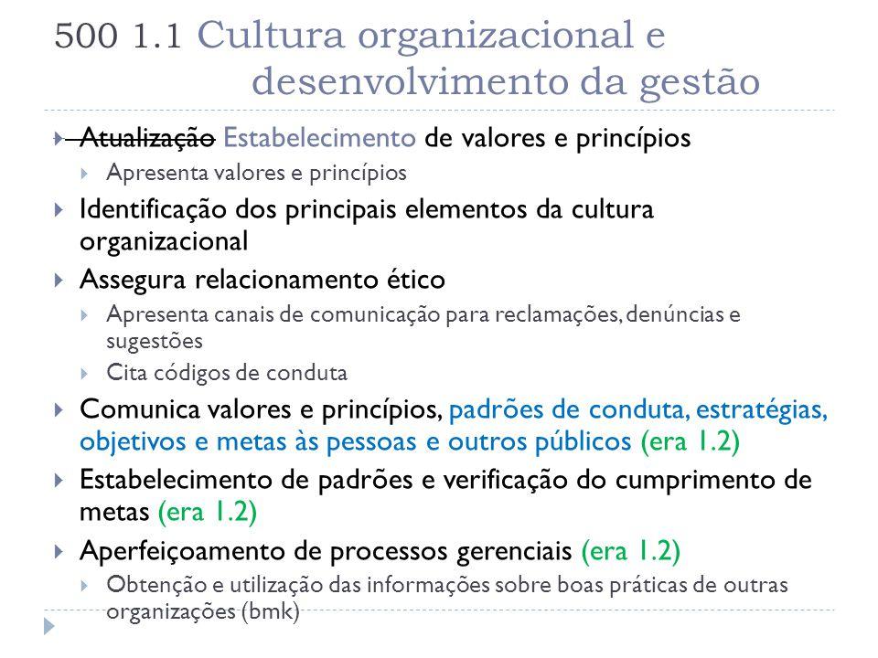 500 1.1 Cultura organizacional e desenvolvimento da gestão  Atualização Estabelecimento de valores e princípios  Apresenta valores e princípios  Id