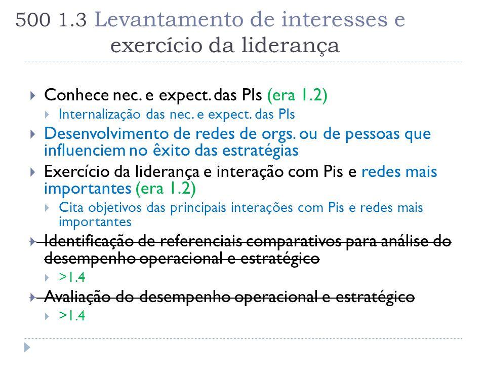 500 1.3 Levantamento de interesses e exercício da liderança  Conhece nec. e expect. das PIs (era 1.2)  Internalização das nec. e expect. das PIs  D