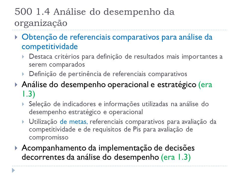 500 1.4 Análise do desempenho da organização  Obtenção de referenciais comparativos para análise da competitividade  Destaca critérios para definiçã