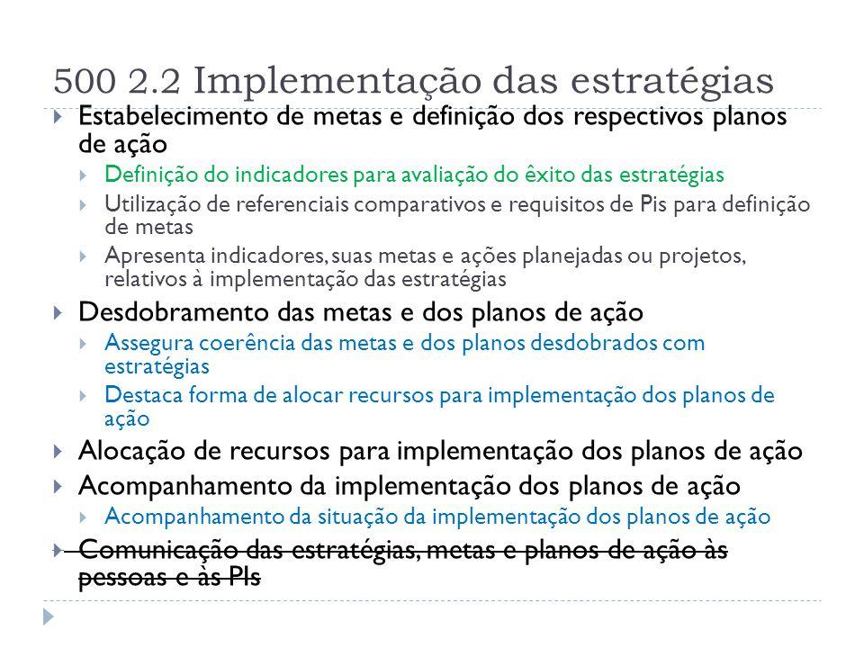 500 2.2 Implementação das estratégias  Estabelecimento de metas e definição dos respectivos planos de ação  Definição do indicadores para avaliação