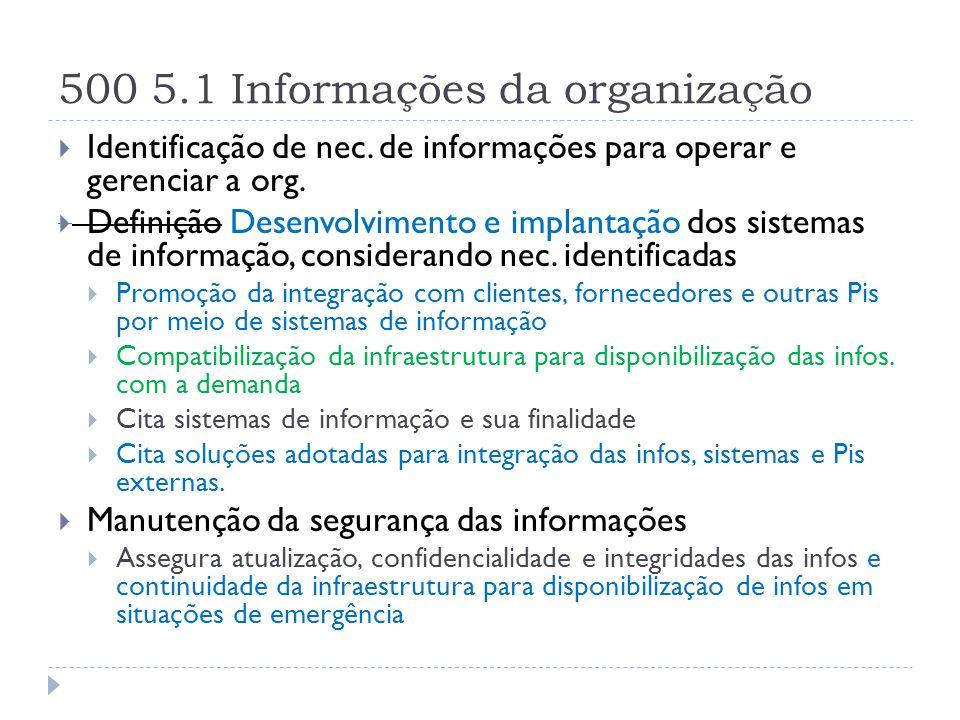 500 5.1 Informações da organização  Identificação de nec. de informações para operar e gerenciar a org.  Definição Desenvolvimento e implantação dos