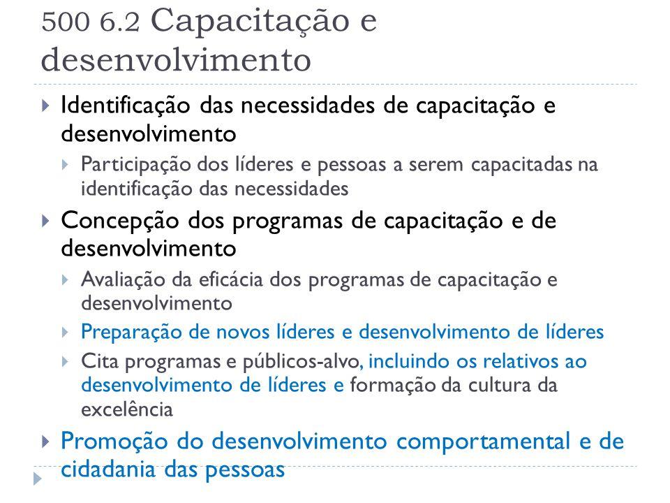 500 6.2 Capacitação e desenvolvimento  Identificação das necessidades de capacitação e desenvolvimento  Participação dos líderes e pessoas a serem c