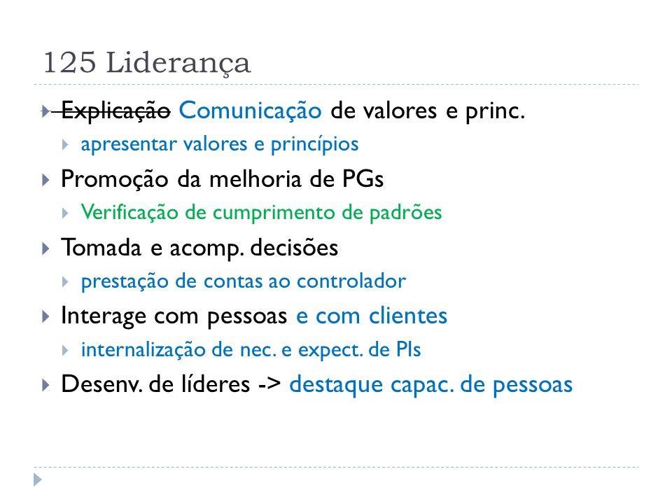 125 Liderança  Explicação Comunicação de valores e princ.  apresentar valores e princípios  Promoção da melhoria de PGs  Verificação de cumpriment