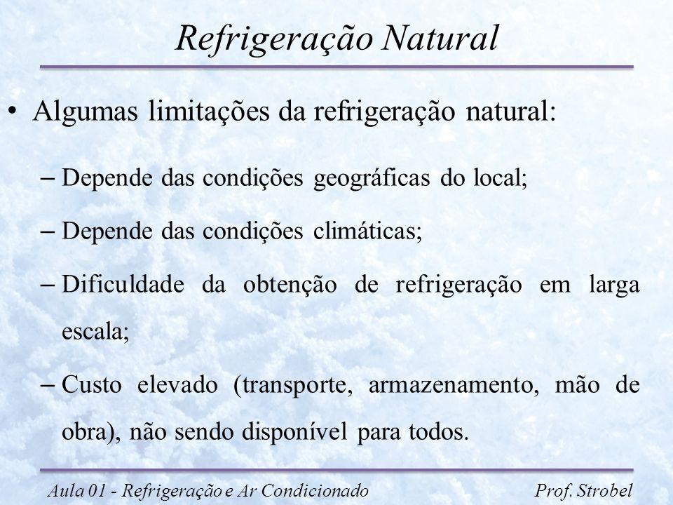 Refrigeração Natural Algumas limitações da refrigeração natural: – Depende das condições geográficas do local; – Depende das condições climáticas; – D
