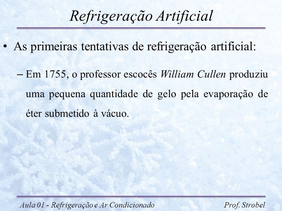 Refrigeração Artificial As primeiras tentativas de refrigeração artificial: – Em 1755, o professor escocês William Cullen produziu uma pequena quantid