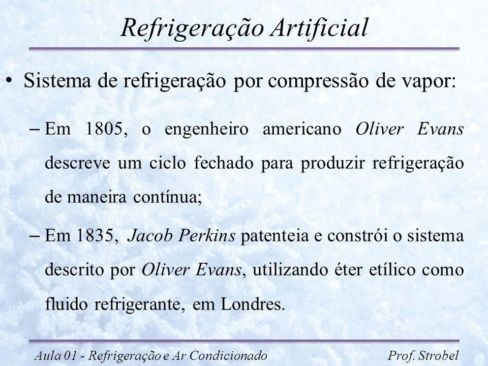 Refrigeração Artificial Sistema de refrigeração por compressão de vapor: – Em 1805, o engenheiro americano Oliver Evans descreve um ciclo fechado para
