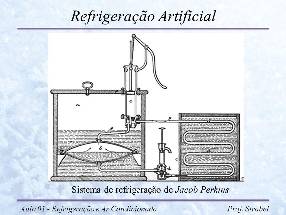 Refrigeração Artificial Aula 01 - Refrigeração e Ar Condicionado Prof. Strobel Sistema de refrigeração de Jacob Perkins