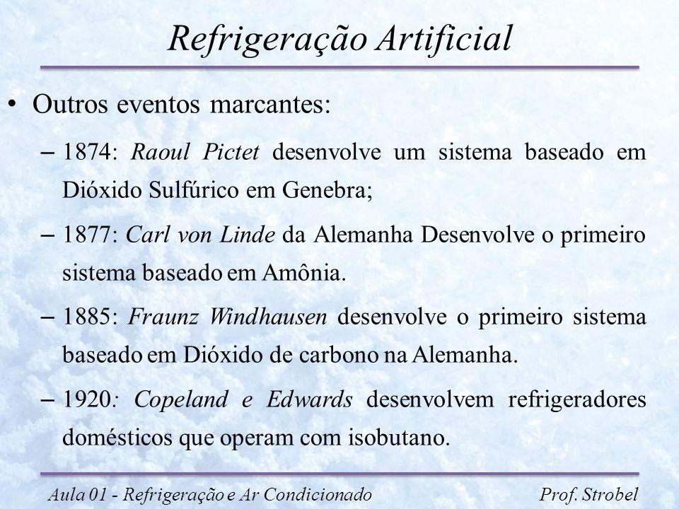 Refrigeração Artificial Outros eventos marcantes: – 1874: Raoul Pictet desenvolve um sistema baseado em Dióxido Sulfúrico em Genebra; – 1877: Carl von