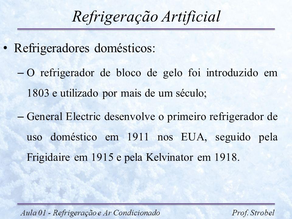 Refrigeração Artificial Refrigeradores domésticos: – O refrigerador de bloco de gelo foi introduzido em 1803 e utilizado por mais de um século; – Gene