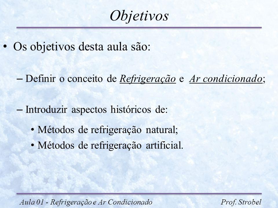 Objetivos Os objetivos desta aula são: – Definir o conceito de Refrigeração e Ar condicionado; – Introduzir aspectos históricos de: Métodos de refrige