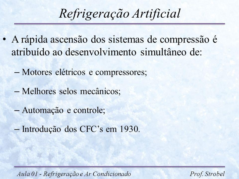 Refrigeração Artificial A rápida ascensão dos sistemas de compressão é atribuído ao desenvolvimento simultâneo de: – Motores elétricos e compressores;