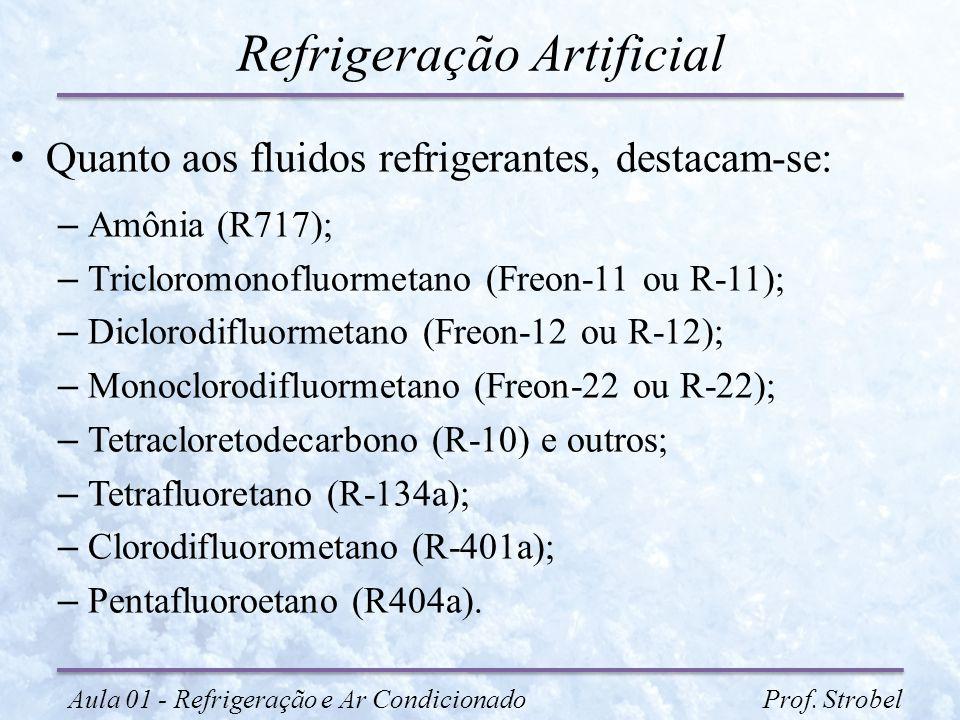 Refrigeração Artificial Quanto aos fluidos refrigerantes, destacam-se: – Amônia (R717); – Tricloromonofluormetano (Freon-11 ou R-11); – Diclorodifluor