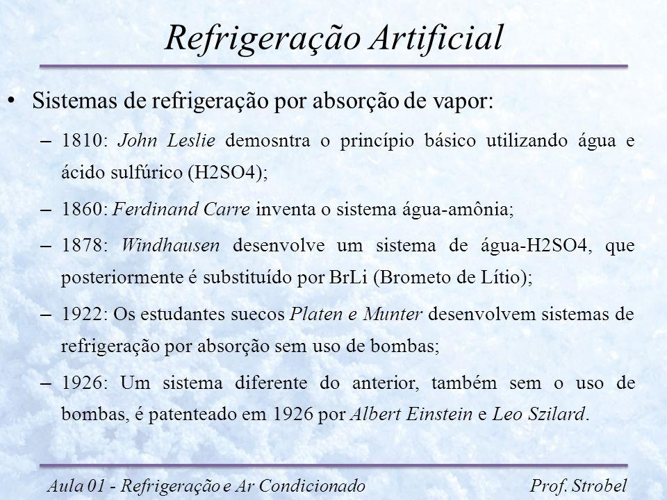 Refrigeração Artificial Sistemas de refrigeração por absorção de vapor: – 1810: John Leslie demosntra o princípio básico utilizando água e ácido sulfú