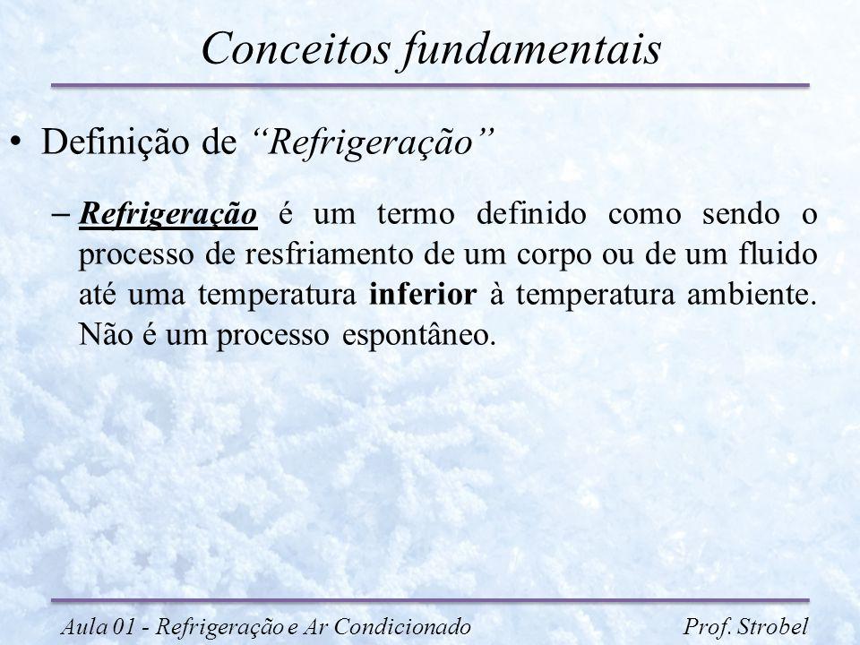 """Conceitos fundamentais Definição de """"Refrigeração"""" – Refrigeração é um termo definido como sendo o processo de resfriamento de um corpo ou de um fluid"""