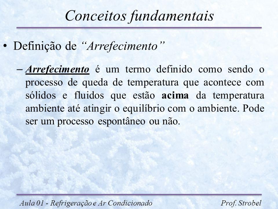 """Conceitos fundamentais Definição de """"Arrefecimento"""" – Arrefecimento é um termo definido como sendo o processo de queda de temperatura que acontece com"""