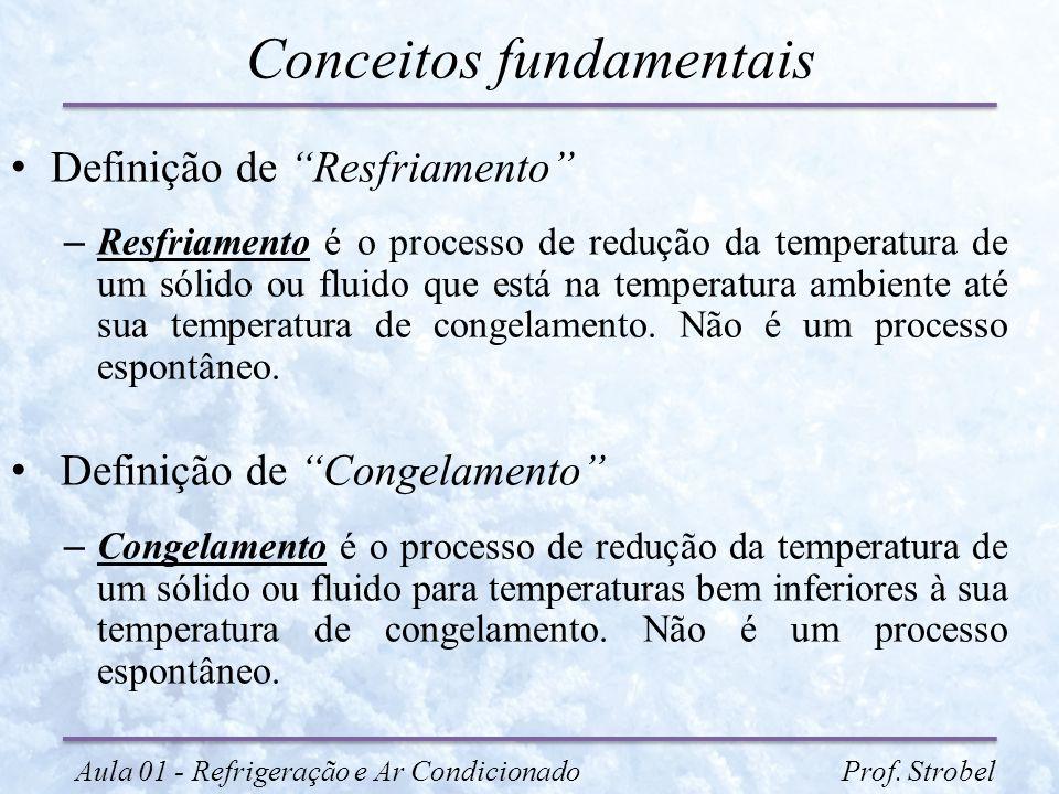 """Conceitos fundamentais Definição de """"Resfriamento"""" – Resfriamento é o processo de redução da temperatura de um sólido ou fluido que está na temperatur"""