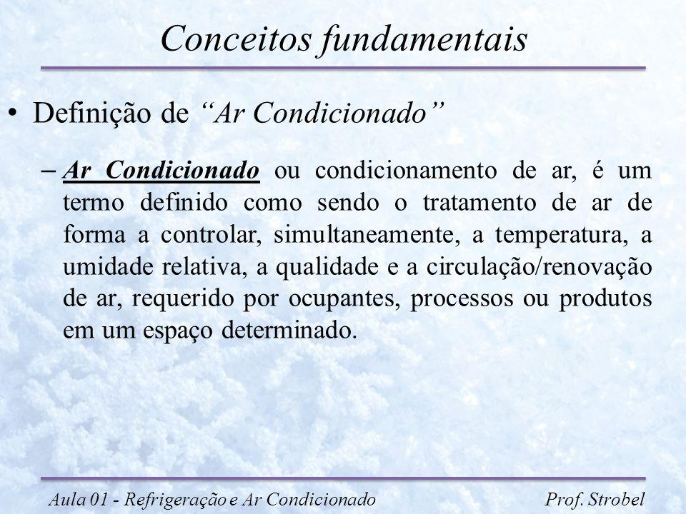 """Conceitos fundamentais Definição de """"Ar Condicionado"""" – Ar Condicionado ou condicionamento de ar, é um termo definido como sendo o tratamento de ar de"""