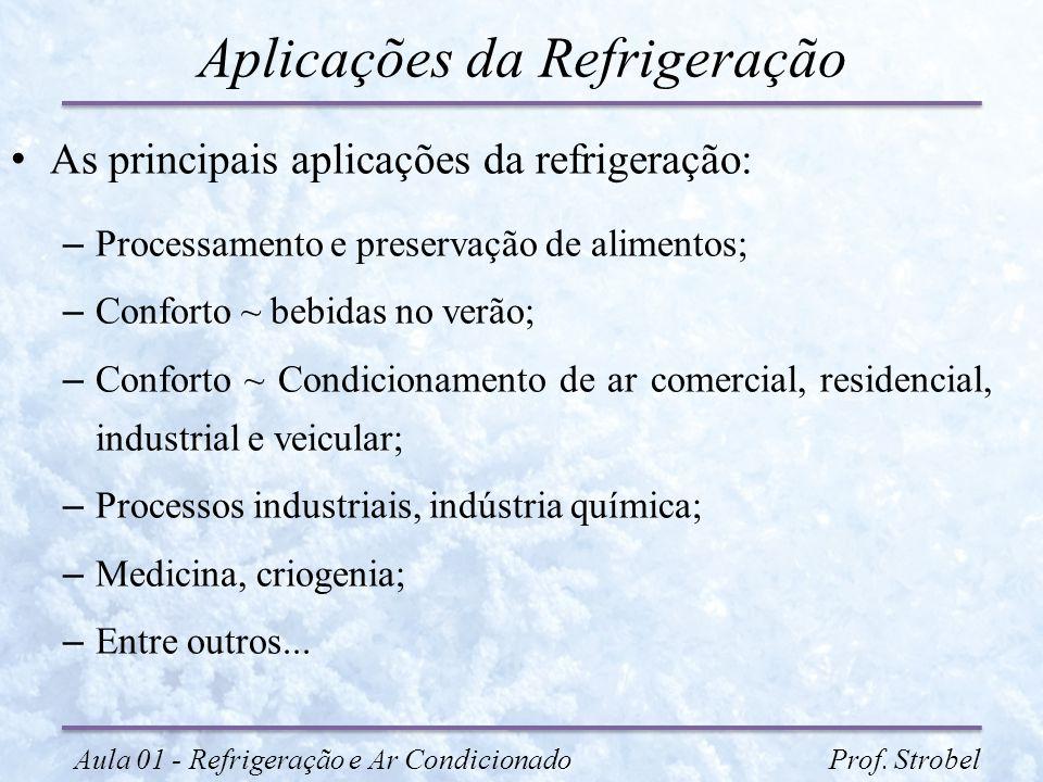 Aplicações da Refrigeração As principais aplicações da refrigeração: – Processamento e preservação de alimentos; – Conforto ~ bebidas no verão; – Conf