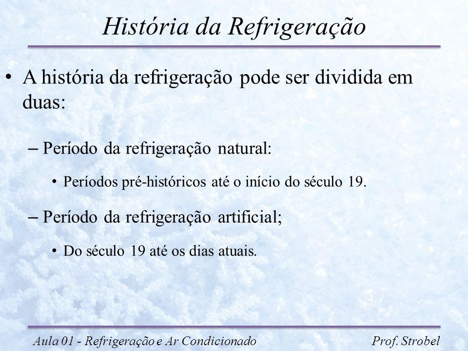 História da Refrigeração A história da refrigeração pode ser dividida em duas: – Período da refrigeração natural: Períodos pré-históricos até o início