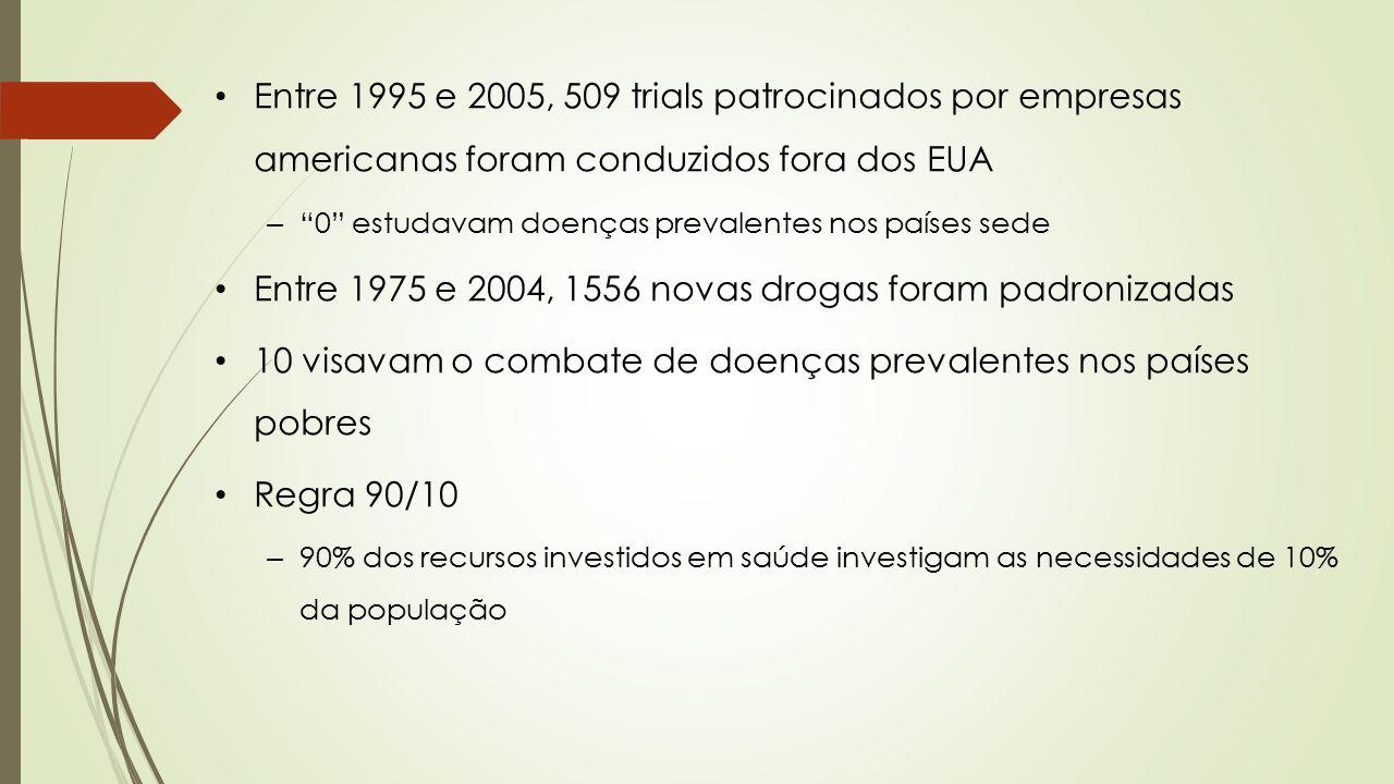"""Entre 1995 e 2005, 509 trials patrocinados por empresas americanas foram conduzidos fora dos EUA – """"0"""" estudavam doenças prevalentes nos países sede E"""