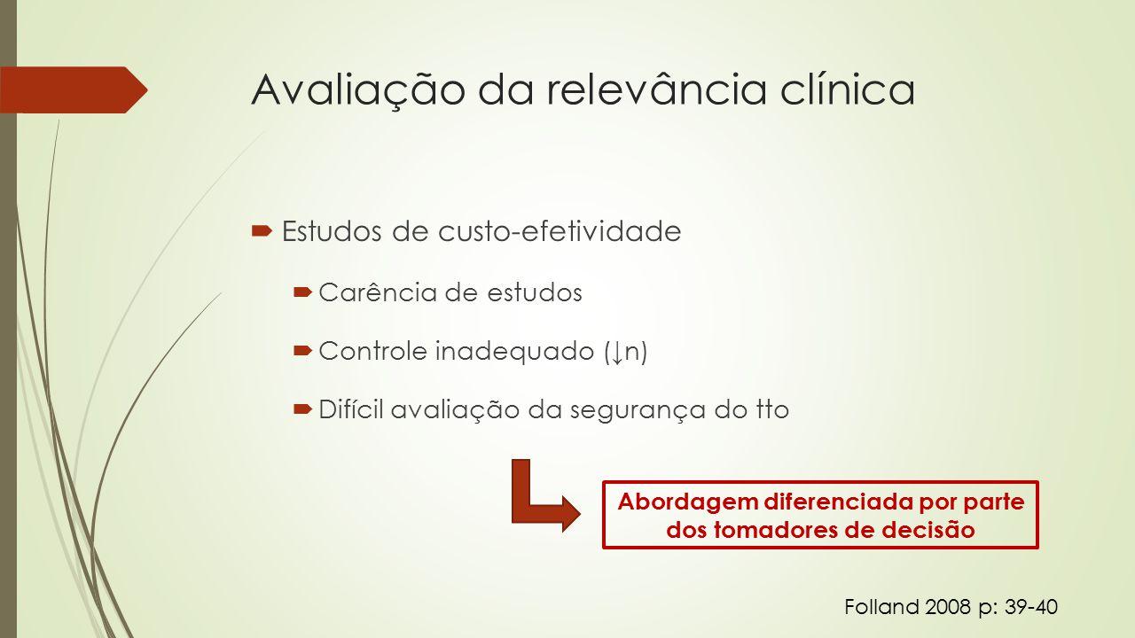 Avaliação da relevância clínica  Estudos de custo-efetividade  Carência de estudos  Controle inadequado (↓n)  Difícil avaliação da segurança do tto Folland 2008 p: 39-40 Abordagem diferenciada por parte dos tomadores de decisão