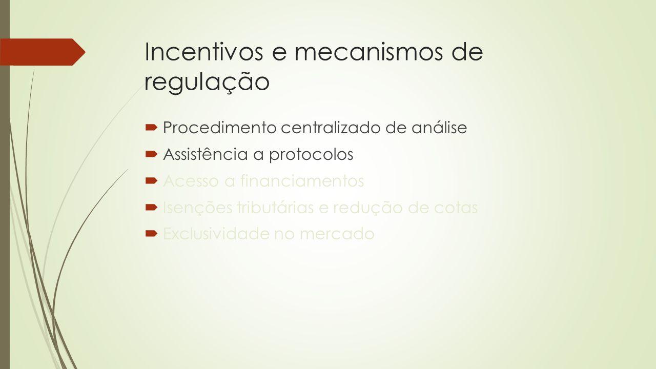 Incentivos e mecanismos de regulação  Procedimento centralizado de análise  Assistência a protocolos  Acesso a financiamentos  Isenções tributárias e redução de cotas  Exclusividade no mercado
