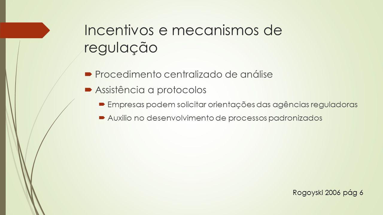 Incentivos e mecanismos de regulação  Procedimento centralizado de análise  Assistência a protocolos  Empresas podem solicitar orientações das agências reguladoras  Auxilio no desenvolvimento de processos padronizados Rogoyski 2006 pág 6
