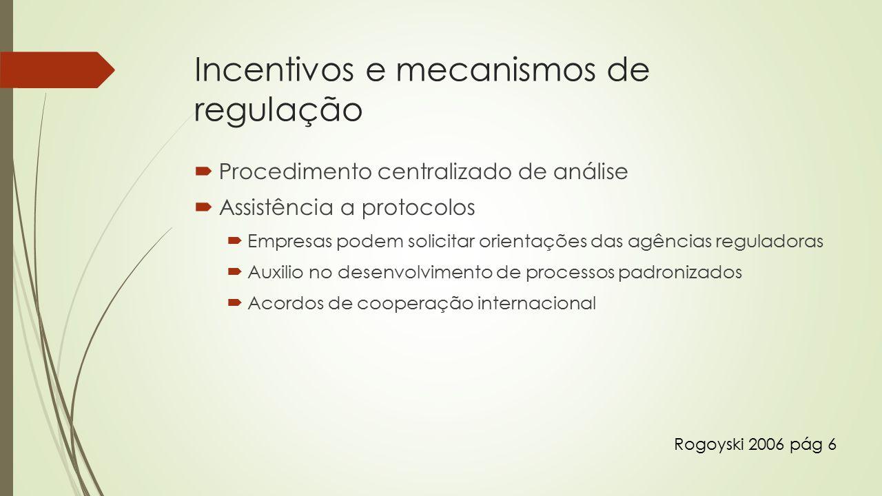 Incentivos e mecanismos de regulação  Procedimento centralizado de análise  Assistência a protocolos  Empresas podem solicitar orientações das agências reguladoras  Auxilio no desenvolvimento de processos padronizados  Acordos de cooperação internacional Rogoyski 2006 pág 6