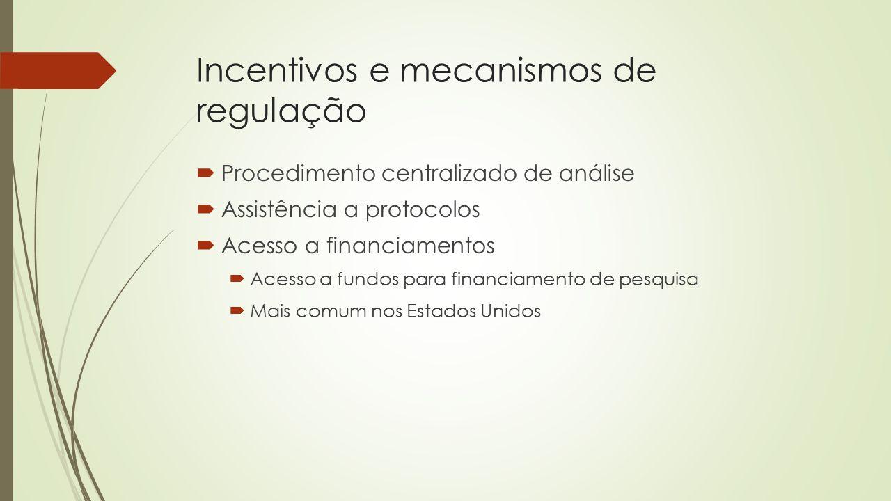 Incentivos e mecanismos de regulação  Procedimento centralizado de análise  Assistência a protocolos  Acesso a financiamentos  Acesso a fundos para financiamento de pesquisa  Mais comum nos Estados Unidos