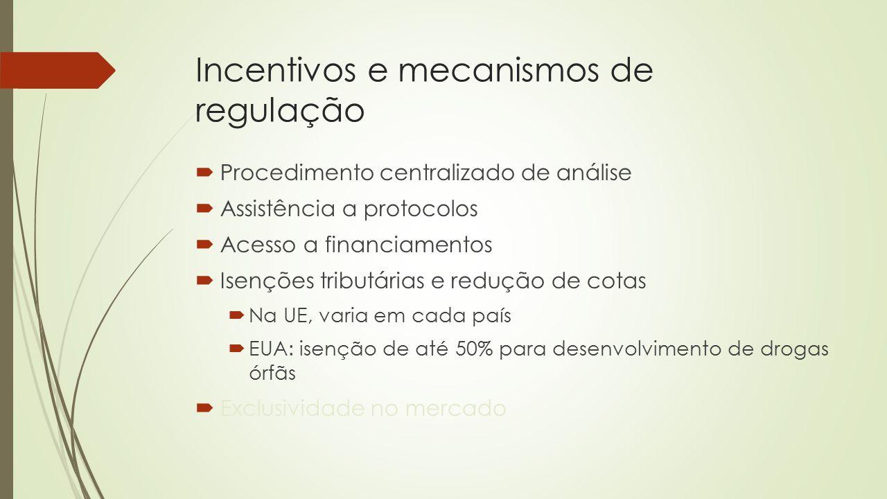 Incentivos e mecanismos de regulação  Procedimento centralizado de análise  Assistência a protocolos  Acesso a financiamentos  Isenções tributárias e redução de cotas  Na UE, varia em cada país  EUA: isenção de até 50% para desenvolvimento de drogas órfãs  Exclusividade no mercado