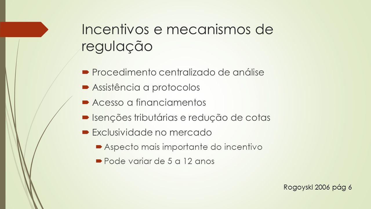 Incentivos e mecanismos de regulação  Procedimento centralizado de análise  Assistência a protocolos  Acesso a financiamentos  Isenções tributárias e redução de cotas  Exclusividade no mercado  Aspecto mais importante do incentivo  Pode variar de 5 a 12 anos Rogoyski 2006 pág 6