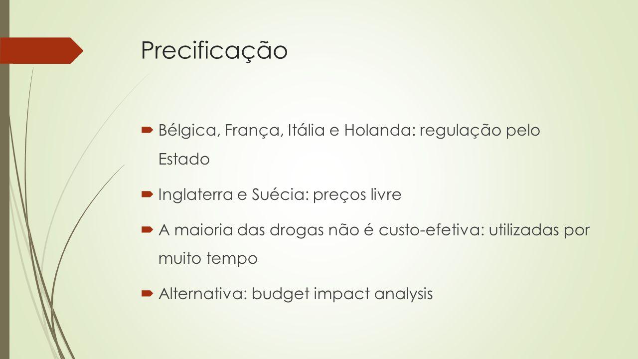Precificação  Bélgica, França, Itália e Holanda: regulação pelo Estado  Inglaterra e Suécia: preços livre  A maioria das drogas não é custo-efetiva: utilizadas por muito tempo  Alternativa: budget impact analysis