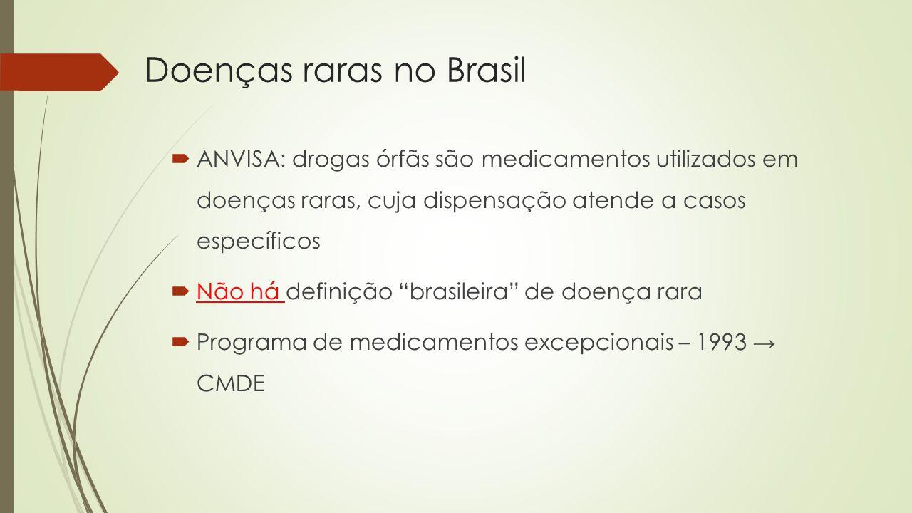 Doenças raras no Brasil  ANVISA: drogas órfãs são medicamentos utilizados em doenças raras, cuja dispensação atende a casos específicos  Não há defi