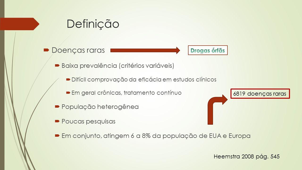 Tributação sobre a medicação  35,7%  Brasil: líder mundial da tributação de medicação  Medicação veterinária não paga imposto Fonte: Correio Braziliense, 9 de novembro de 2014