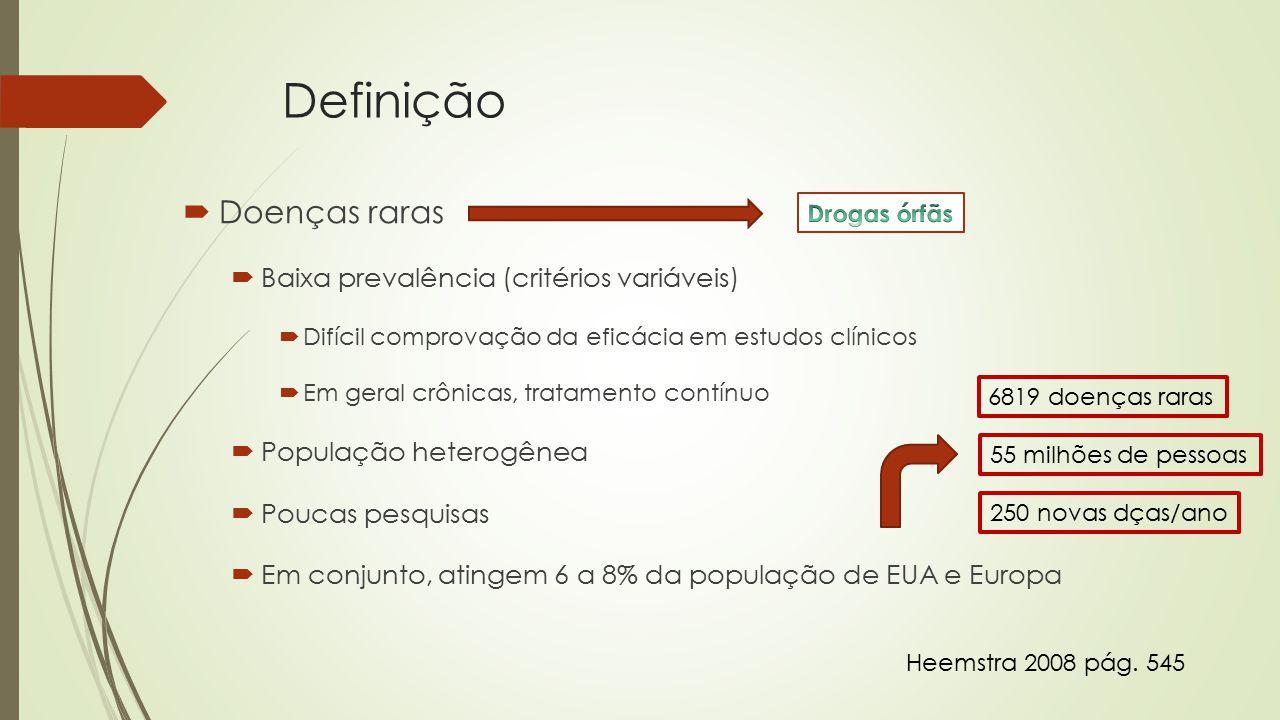Doenças raras no Brasil  ANVISA: drogas órfãs são medicamentos utilizados em doenças raras, cuja dispensação atende a casos específicos  Não há definição brasileira de doença rara  Programa de medicamentos excepcionais – 1993 → CMDE