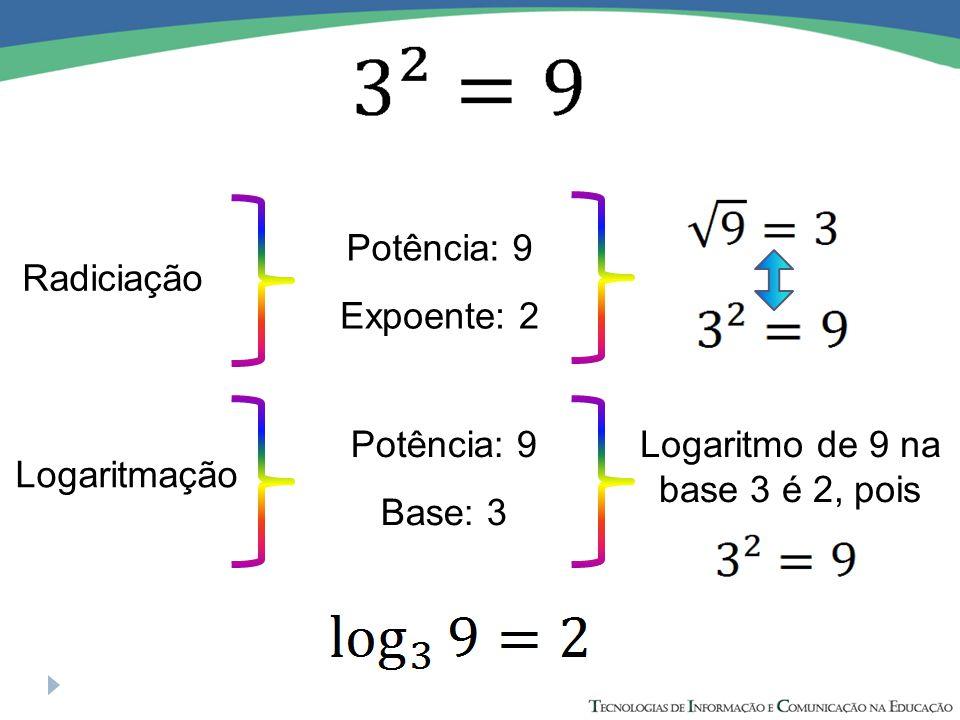 Potência: 9 Expoente: 2 Radiciação Potência: 9 Base: 3 Logaritmação Logaritmo de 9 na base 3 é 2, pois