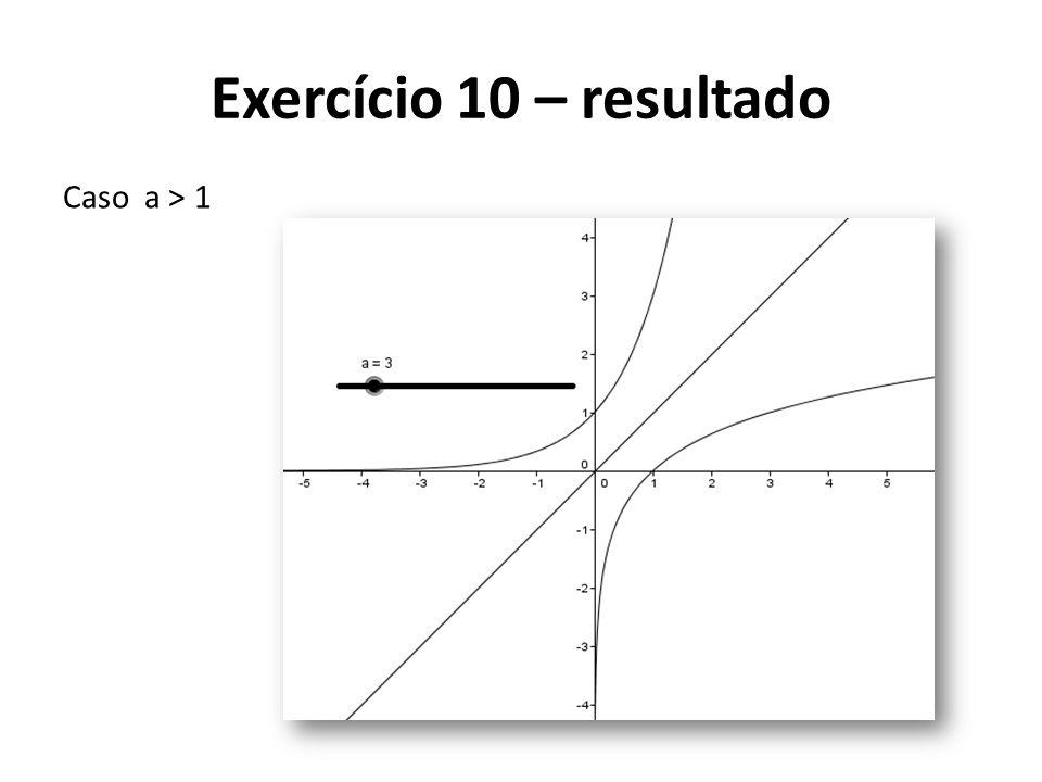 Caso a > 1 Exercício 10 – resultado