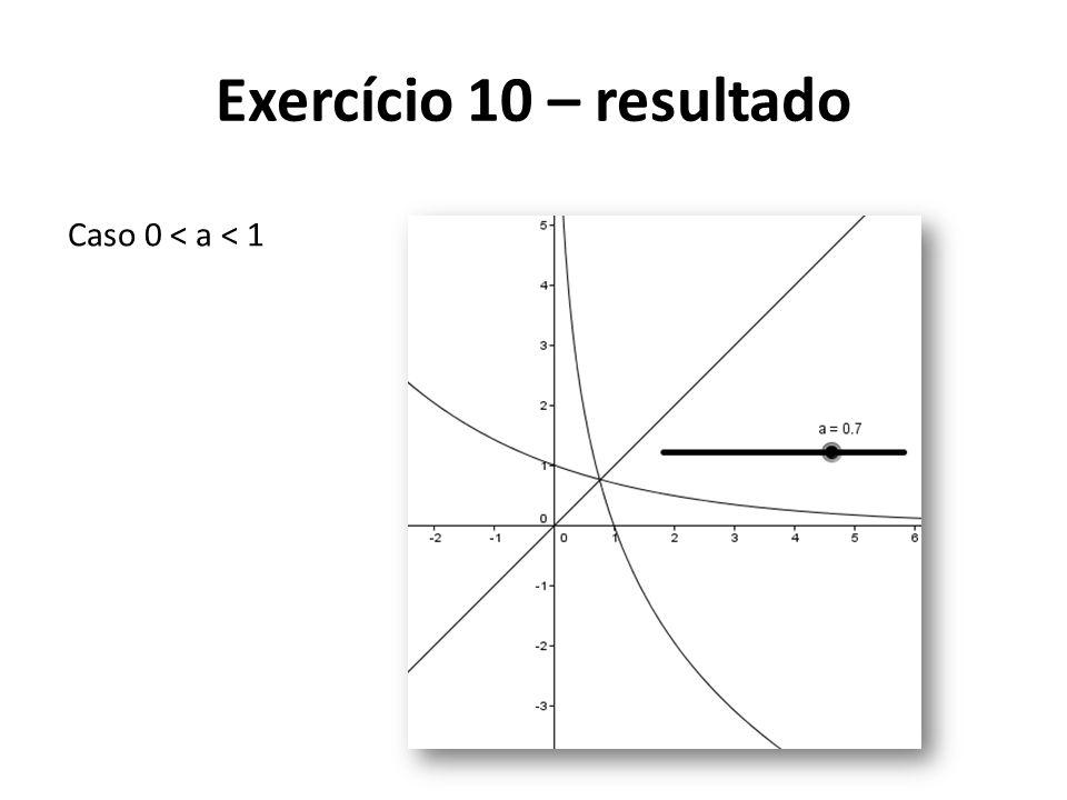 Caso 0 < a < 1 Exercício 10 – resultado